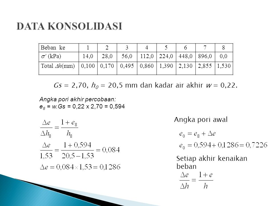 DATA KONSOLIDASI Gs = 2,70, h0 = 20,5 mm dan kadar air akhir w = 0,22.