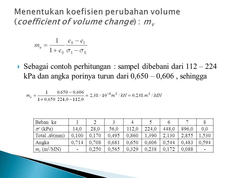 Menentukan koefisien perubahan volume (coefficient of volume change) : mv