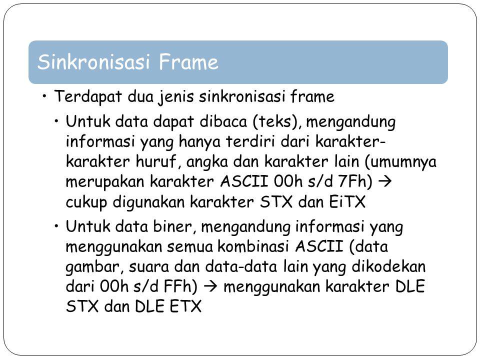 Sinkronisasi Frame Terdapat dua jenis sinkronisasi frame.