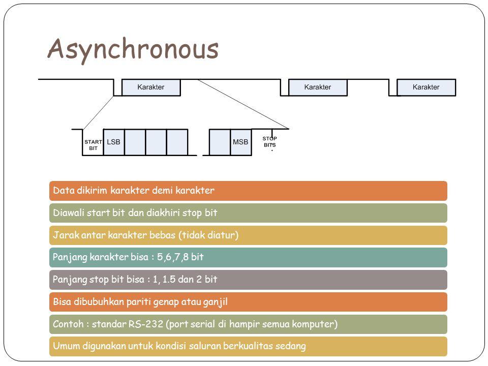 Asynchronous Sinkron, asinkron, isokron
