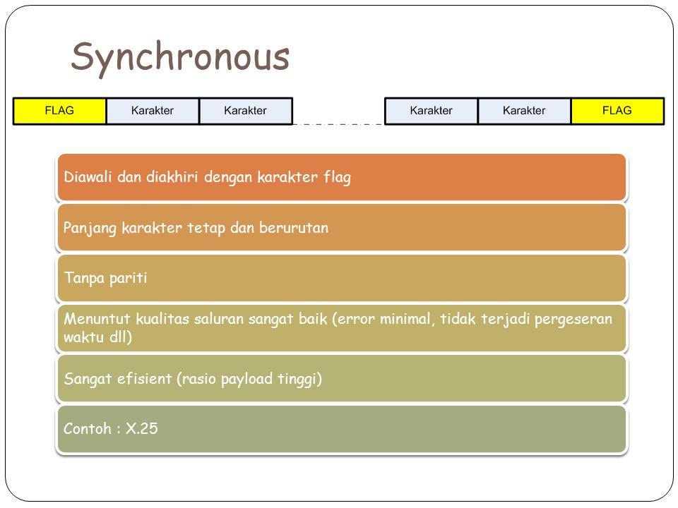Synchronous Diawali dan diakhiri dengan karakter flag