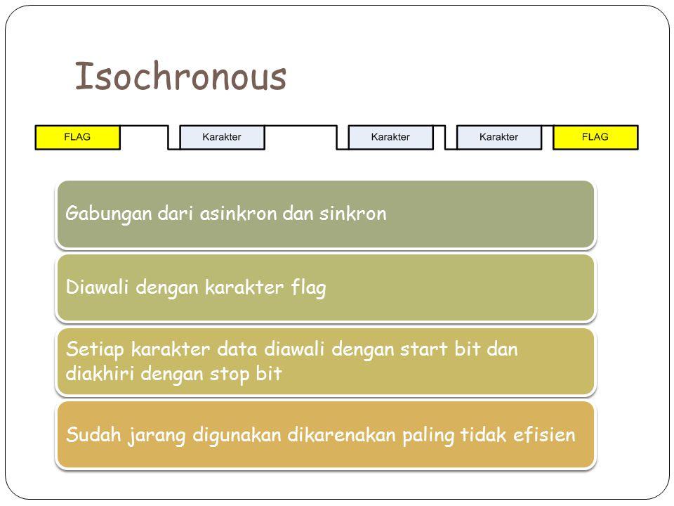 Isochronous Gabungan dari asinkron dan sinkron
