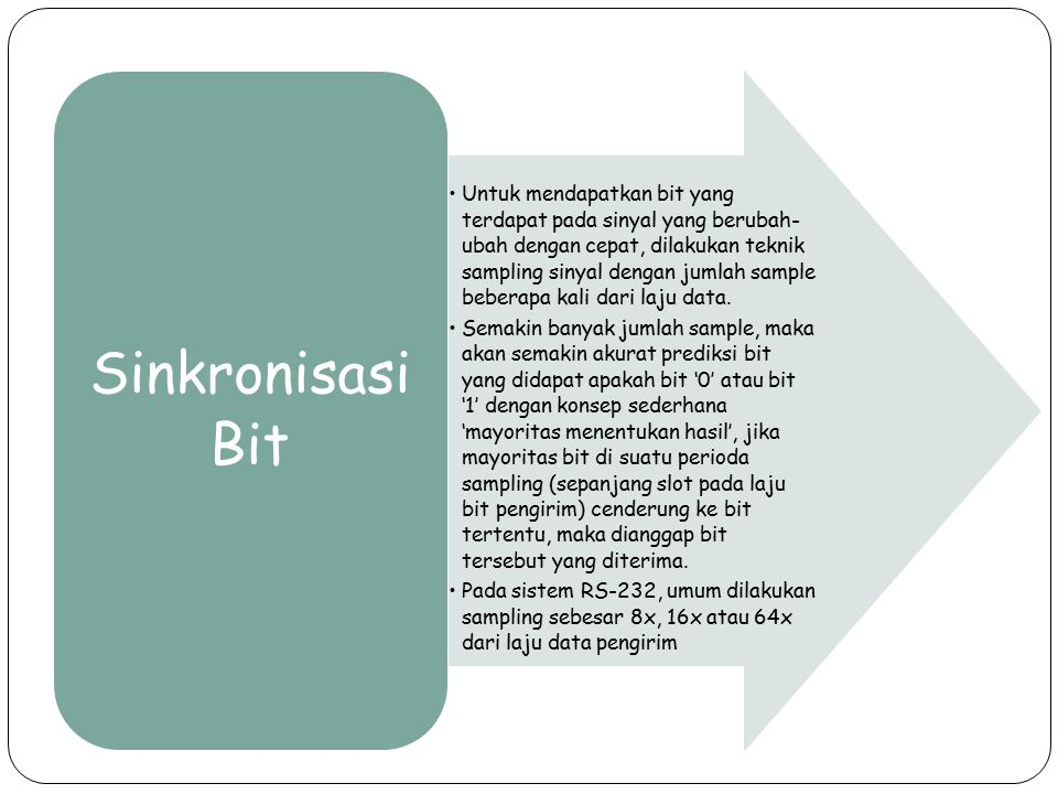 Sinkronisasi Bit