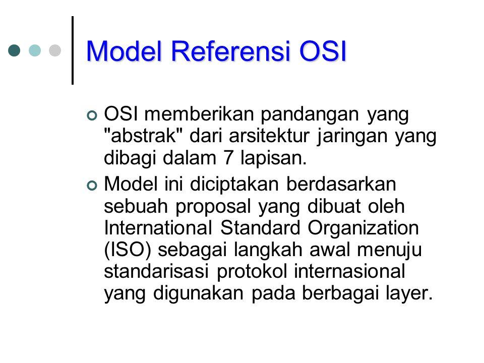 Model Referensi OSI OSI memberikan pandangan yang abstrak dari arsitektur jaringan yang dibagi dalam 7 lapisan.