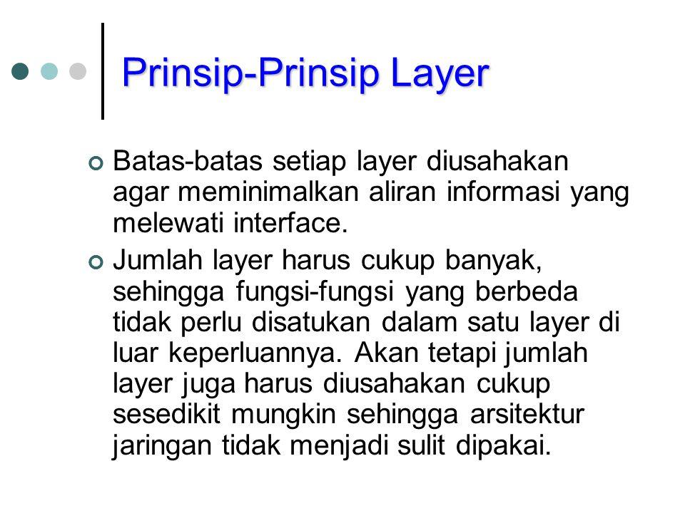 Prinsip-Prinsip Layer