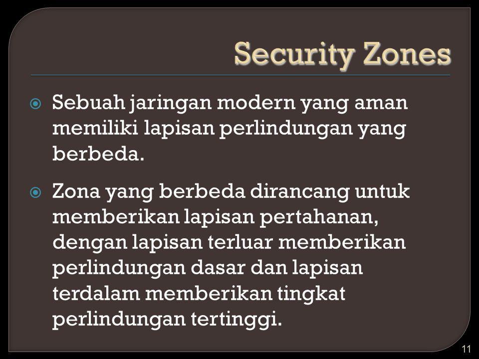 Security Zones Sebuah jaringan modern yang aman memiliki lapisan perlindungan yang berbeda.