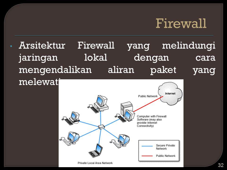 Firewall Arsitektur Firewall yang melindungi jaringan lokal dengan cara mengendalikan aliran paket yang melewatinya.