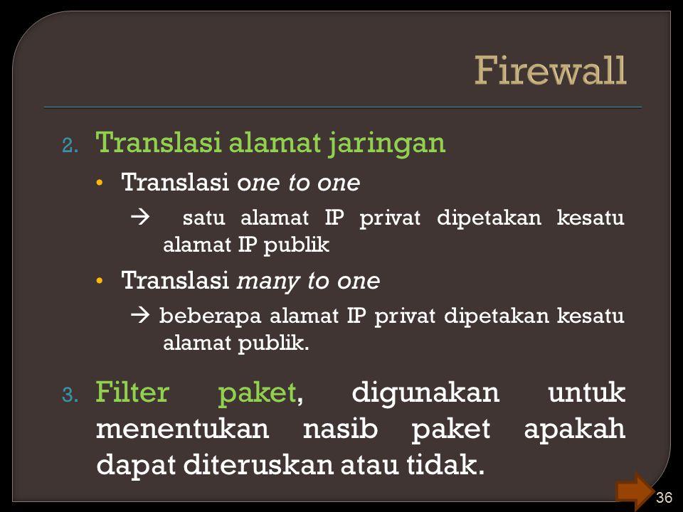 Firewall Translasi alamat jaringan