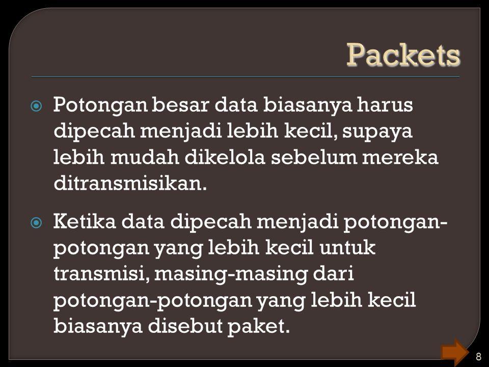 Packets Potongan besar data biasanya harus dipecah menjadi lebih kecil, supaya lebih mudah dikelola sebelum mereka ditransmisikan.