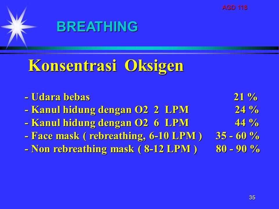 BREATHING Konsentrasi Oksigen - Udara bebas 21 %