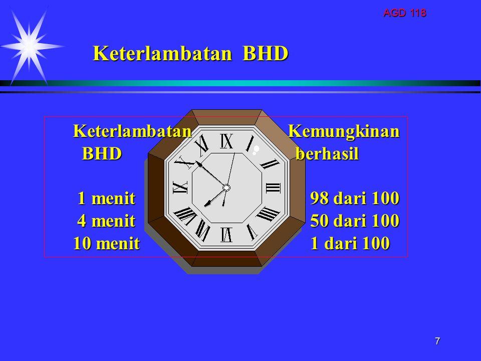 Keterlambatan BHD Keterlambatan Kemungkinan BHD berhasil