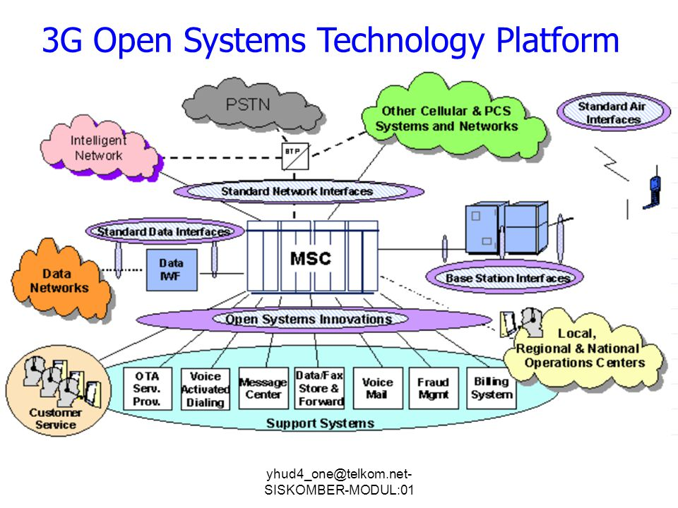 open systems Open systems technologies international retains a certified document imaging architech with the industry standard comptia document imaging certification to provide professional consultation for any document imaging project to maximize the efficiency and productivity at your organization.