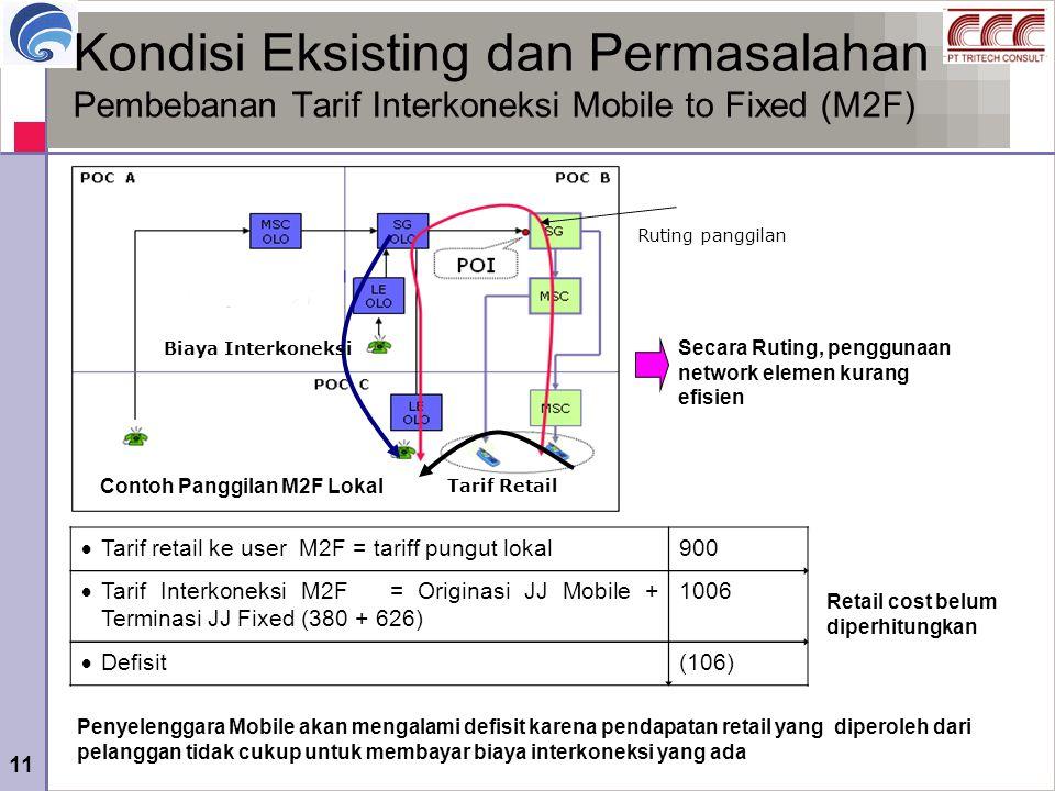 Kondisi Eksisting dan Permasalahan Pembebanan Tarif Interkoneksi Mobile to Fixed (M2F)