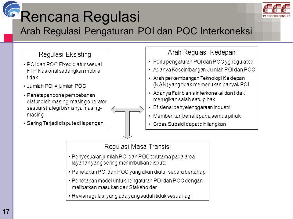 Rencana Regulasi Arah Regulasi Pengaturan POI dan POC Interkoneksi