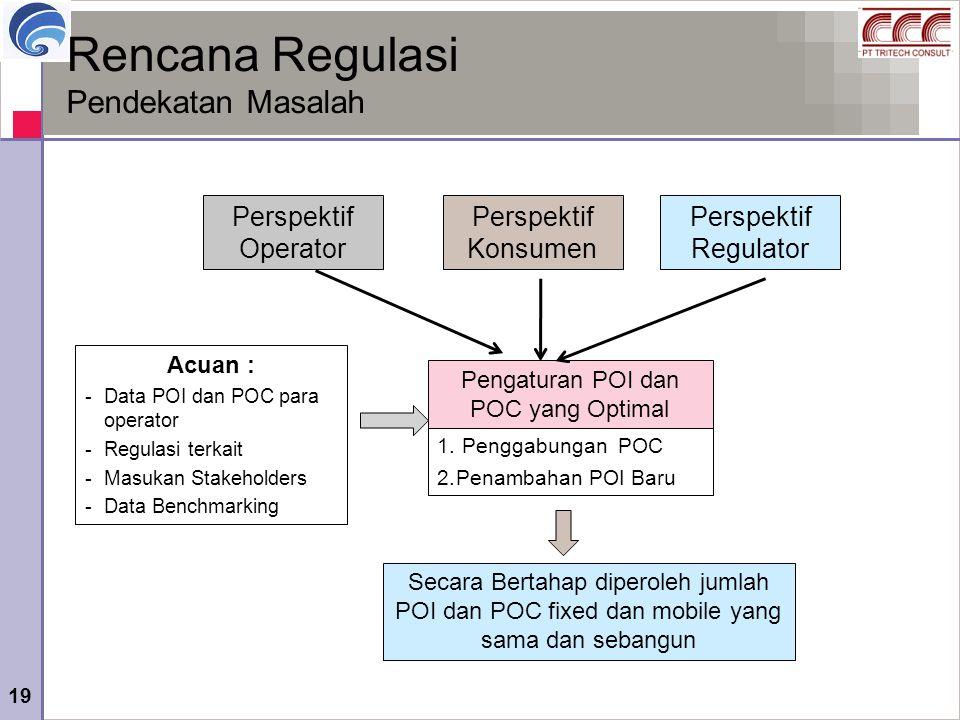 Rencana Regulasi Pendekatan Masalah