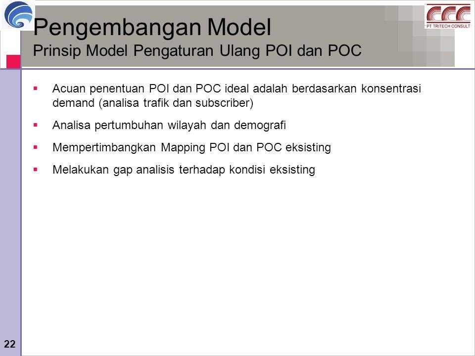Pengembangan Model Prinsip Model Pengaturan Ulang POI dan POC