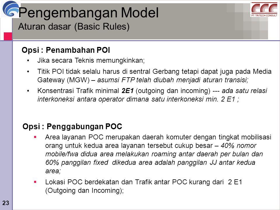Pengembangan Model Aturan dasar (Basic Rules) Opsi : Penambahan POI