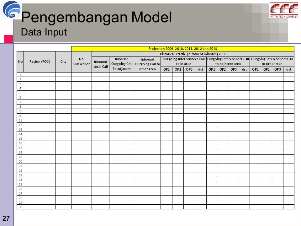 Pengembangan Model Data Input