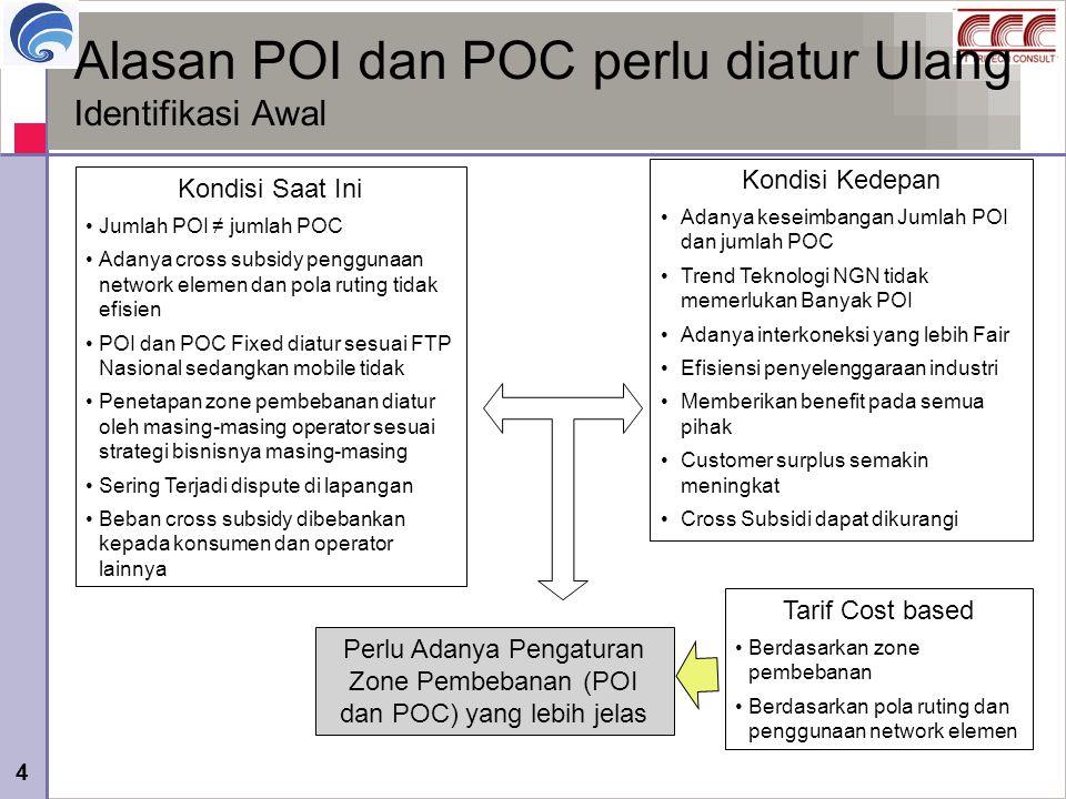 Alasan POI dan POC perlu diatur Ulang Identifikasi Awal