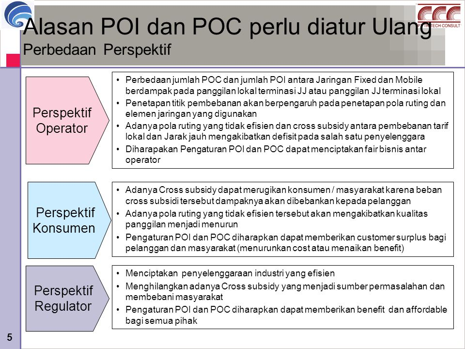 Alasan POI dan POC perlu diatur Ulang Perbedaan Perspektif