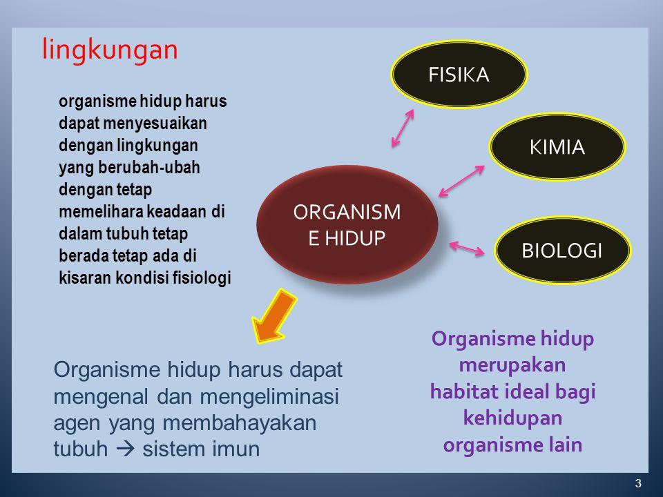 Organisme hidup merupakan habitat ideal bagi kehidupan organisme lain