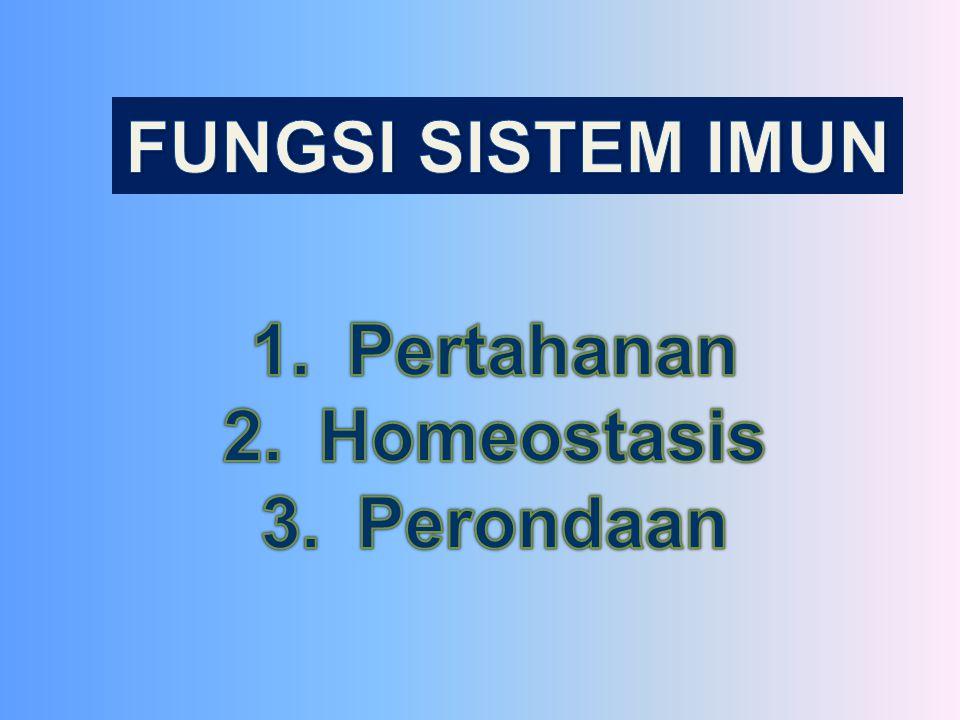 FUNGSI SISTEM IMUN Pertahanan Homeostasis Perondaan