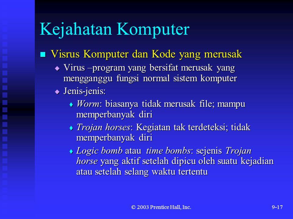 Kejahatan Komputer Visrus Komputer dan Kode yang merusak