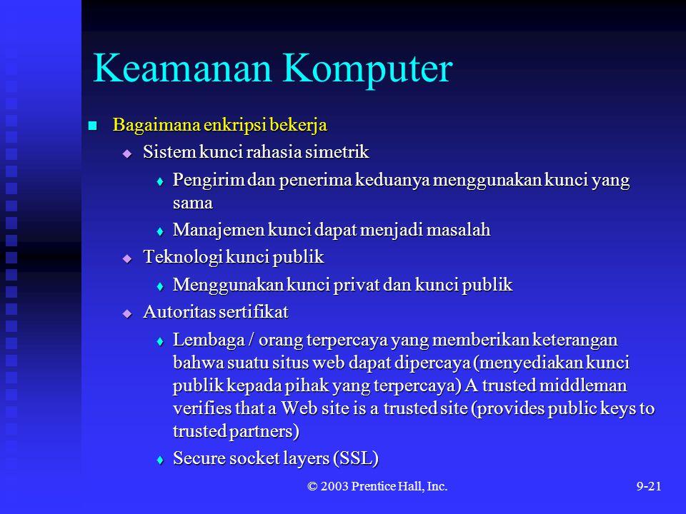 Keamanan Komputer Bagaimana enkripsi bekerja