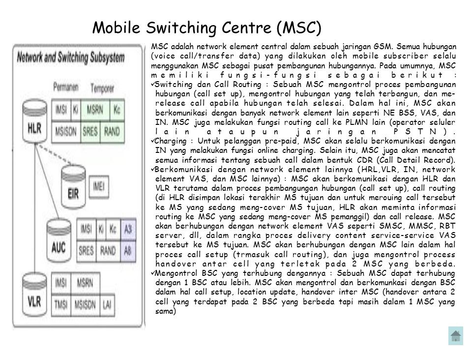 Mobile Switching Centre (MSC)