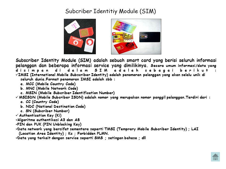 Subcriber Identitiy Module (SIM)