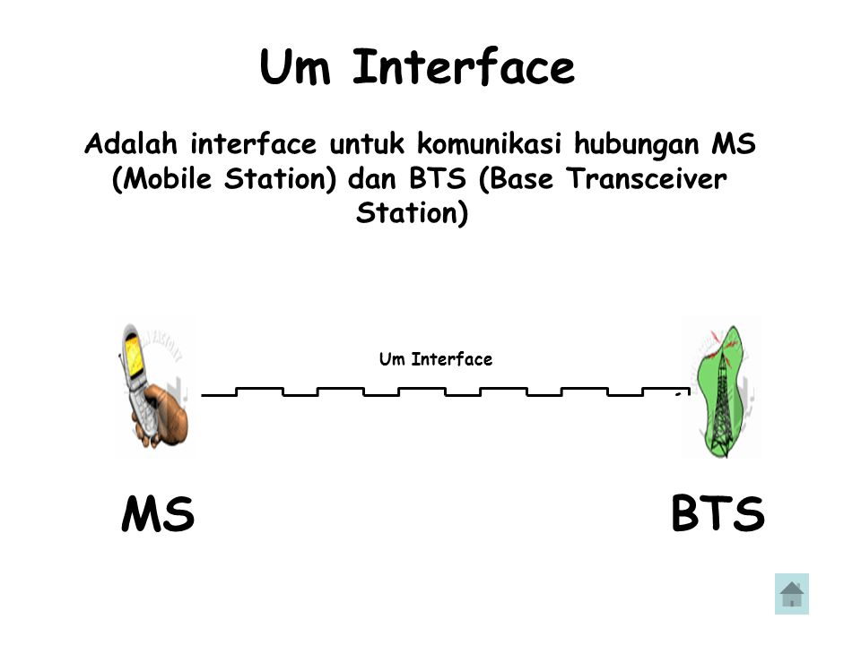 Um Interface Adalah interface untuk komunikasi hubungan MS (Mobile Station) dan BTS (Base Transceiver Station)