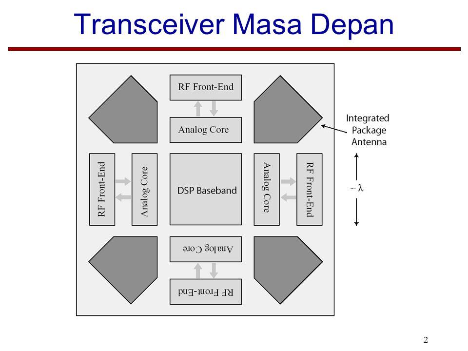 Transceiver Masa Depan