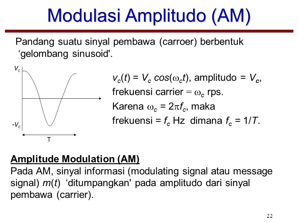Modulasi Amplitudo (AM)