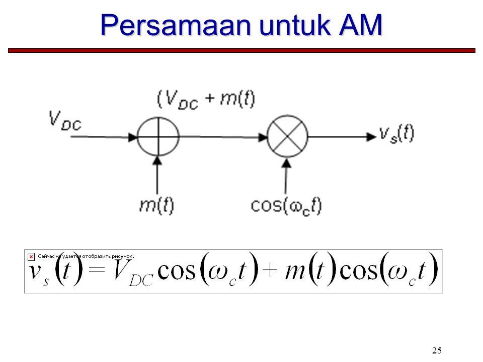 Persamaan untuk AM