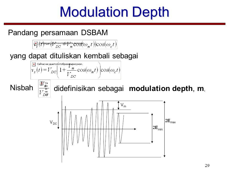 Modulation Depth Pandang persamaan DSBAM