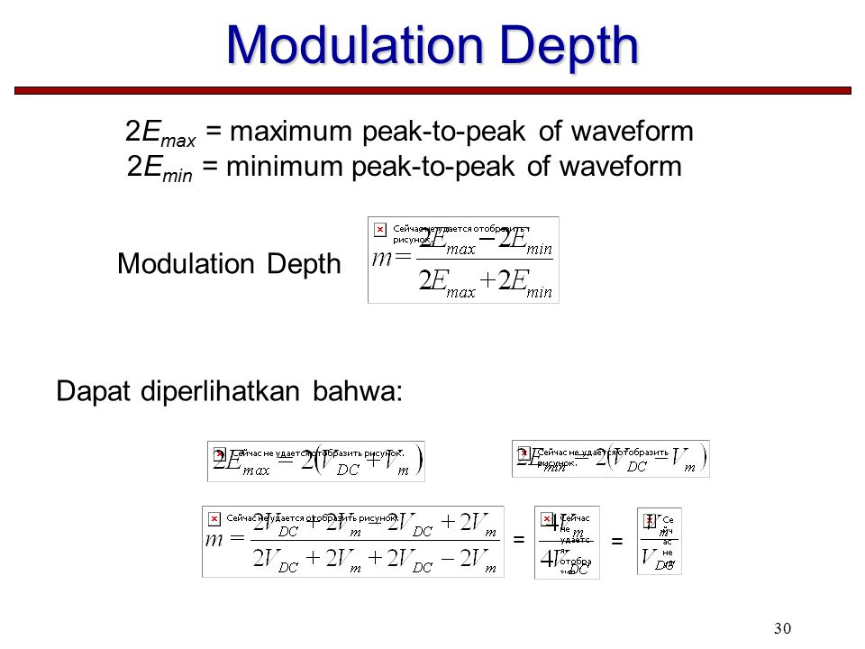 Modulation Depth 2Emax = maximum peak-to-peak of waveform