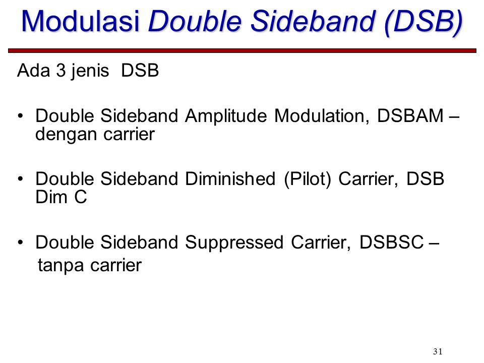 Modulasi Double Sideband (DSB)