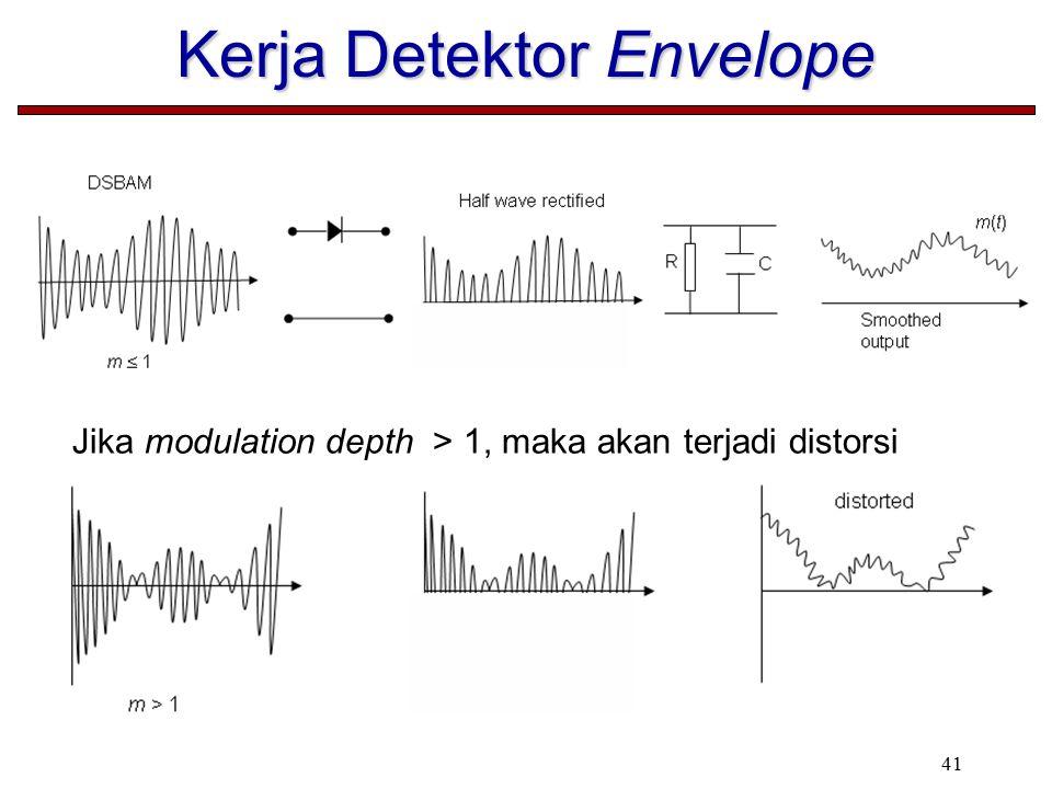 Kerja Detektor Envelope