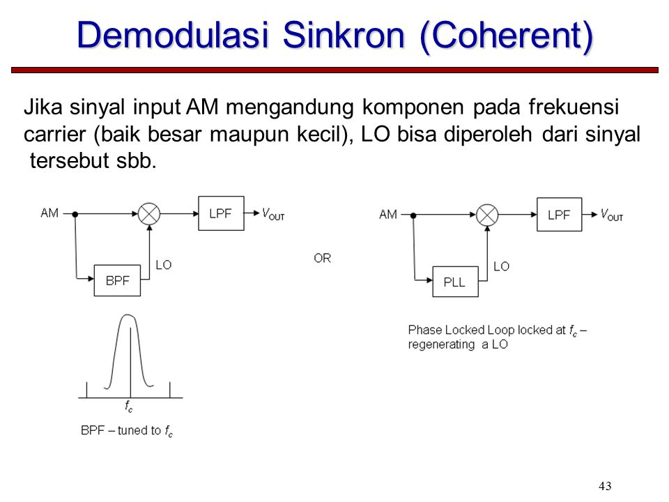 Demodulasi Sinkron (Coherent)