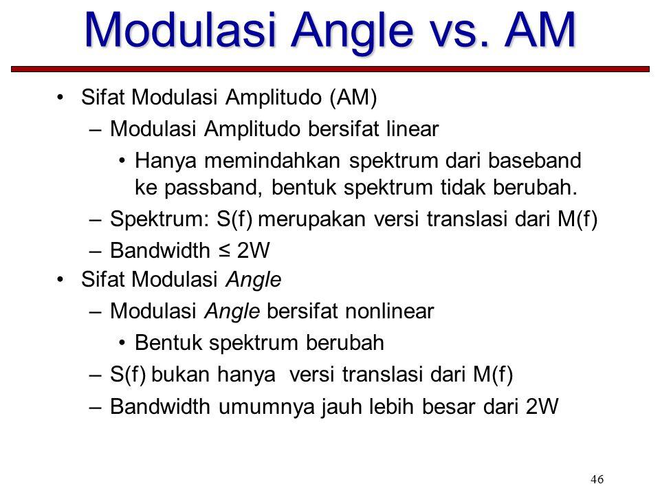 Modulasi Angle vs. AM Sifat Modulasi Amplitudo (AM)