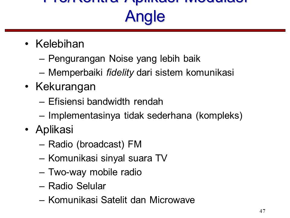 Pro/Kontra Aplikasi Modulasi Angle