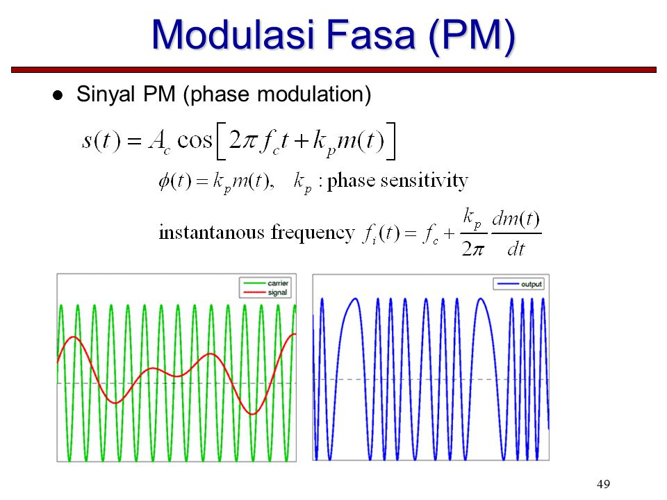 Modulasi Fasa (PM) Sinyal PM (phase modulation) 49