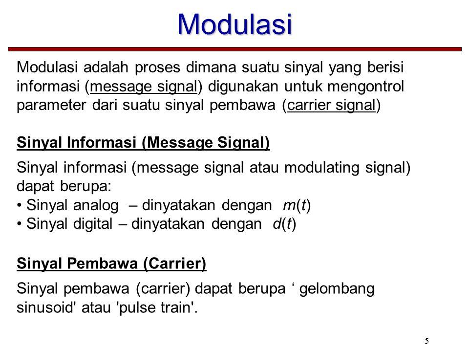 Modulasi