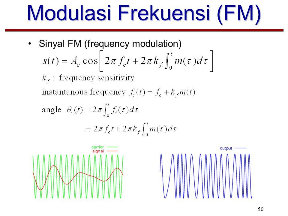 Modulasi Frekuensi (FM)