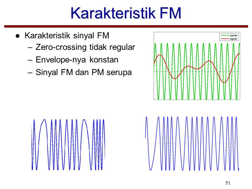 Karakteristik FM Karakteristik sinyal FM Zero-crossing tidak regular