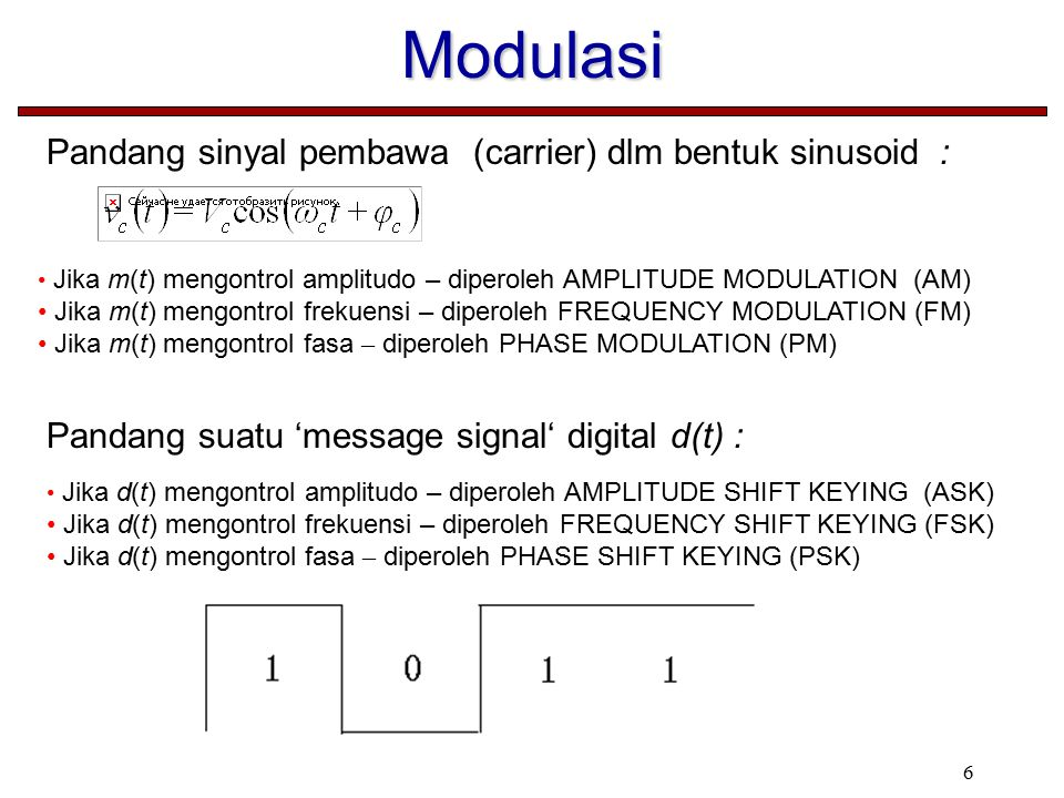 Modulasi Pandang sinyal pembawa (carrier) dlm bentuk sinusoid :