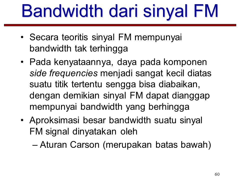 Bandwidth dari sinyal FM