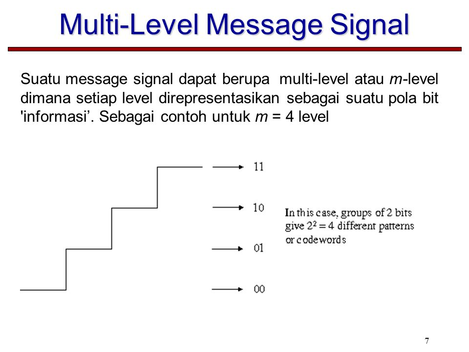 Multi-Level Message Signal