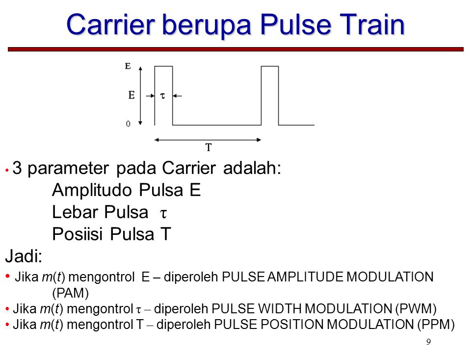 Carrier berupa Pulse Train