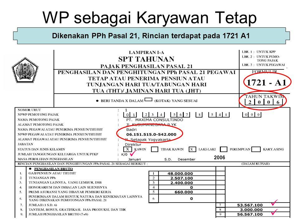 Efek pajak dari opsi saham karyawan